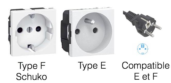 compatibilite-prises-schuko-type-e